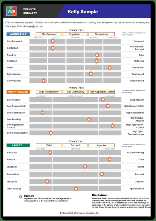 AVP-Summary-Employer-TalentClick-Sample-Report